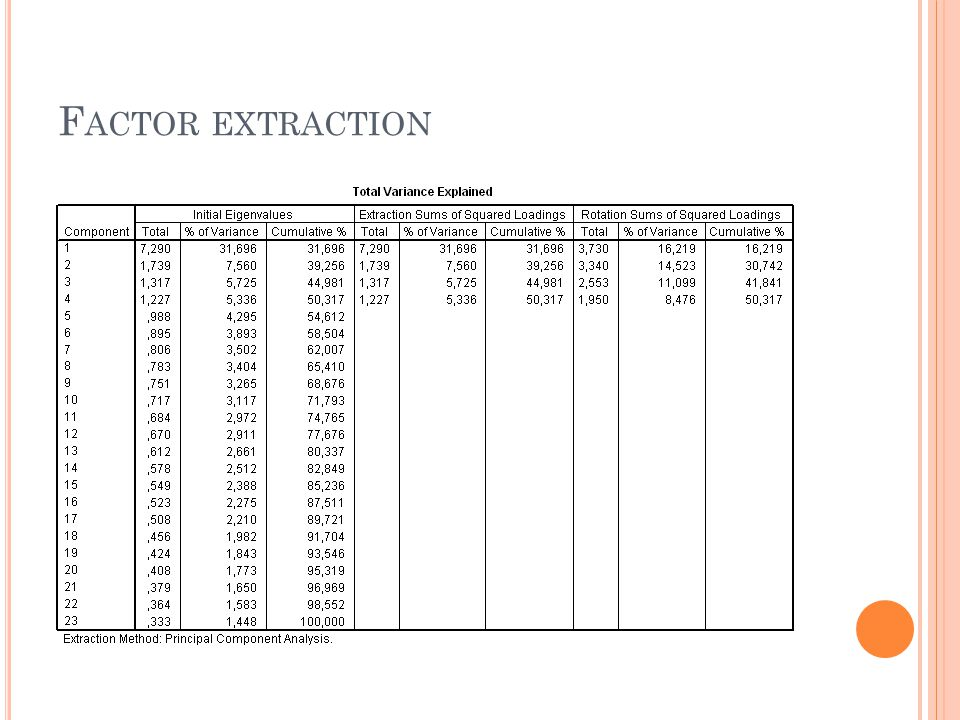 Factor extraction