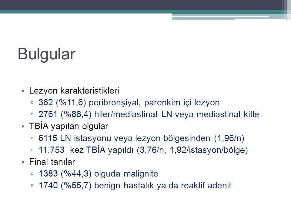 Bulgular Lezyon karakteristikleri