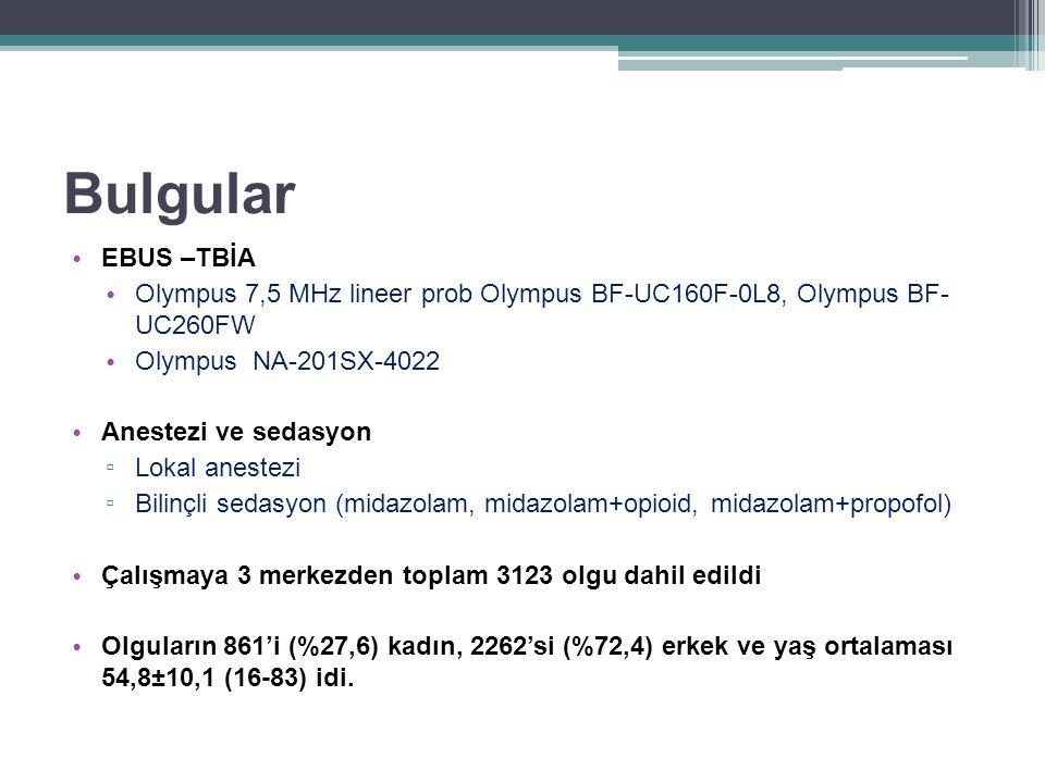 Bulgular EBUS –TBİA. Olympus 7,5 MHz lineer prob Olympus BF-UC160F-0L8, Olympus BF- UC260FW. Olympus NA-201SX-4022.