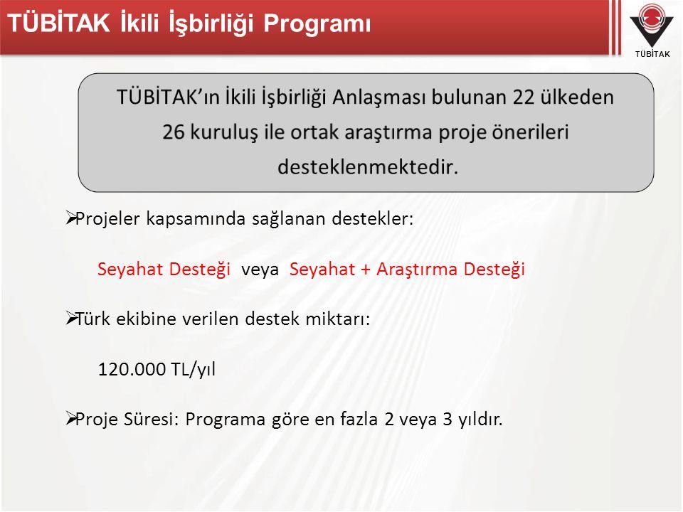 TÜBİTAK İkili İşbirliği Programı