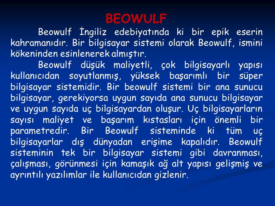 BEOWULF Beowulf İngiliz edebiyatında ki bir epik eserin kahramanıdır. Bir bilgisayar sistemi olarak Beowulf, ismini kökeninden esinlenerek almıştır.