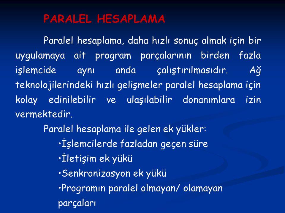 PARALEL HESAPLAMA