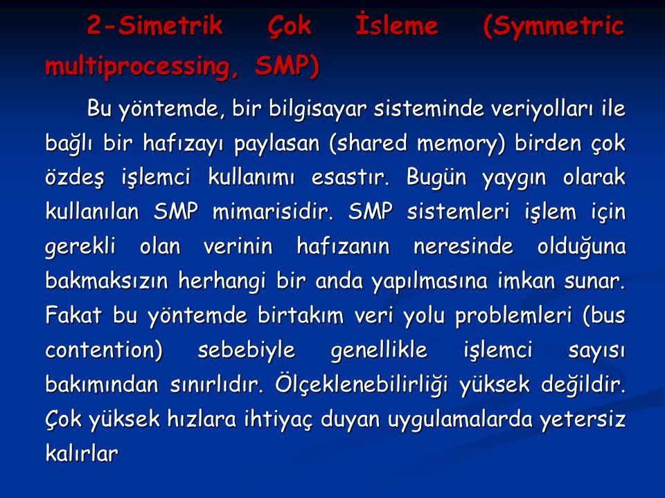 2-Simetrik Çok İsleme (Symmetric multiprocessing, SMP)