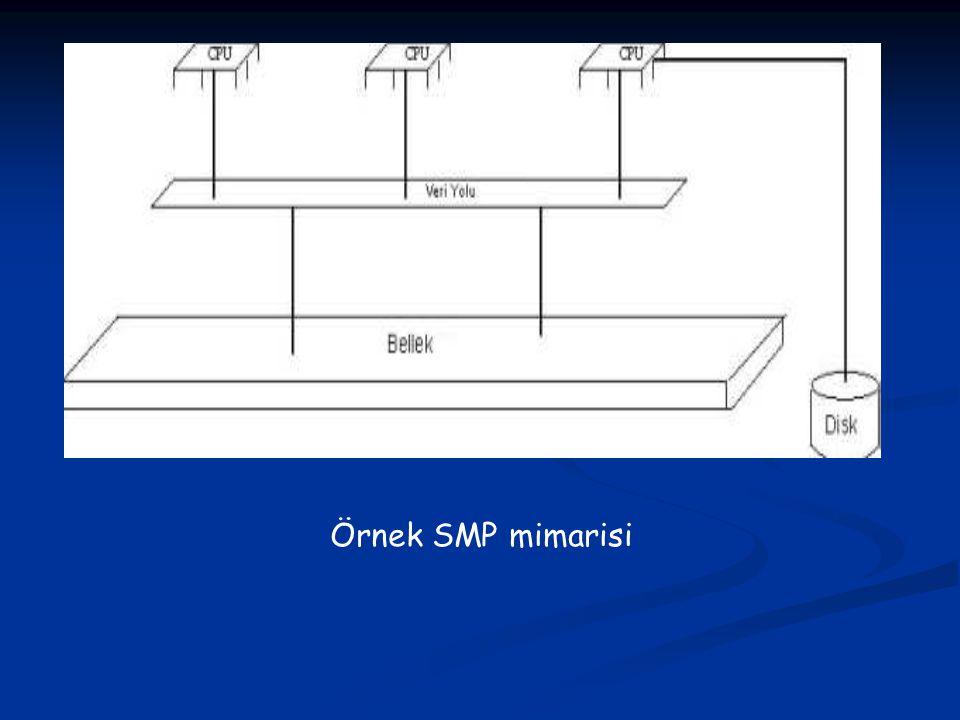 Örnek SMP mimarisi