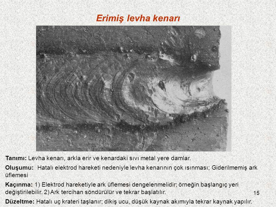 Erimiş levha kenarı Tanımı: Levha kenarı, arkla erir ve kenardaki sıvı metal yere damlar.