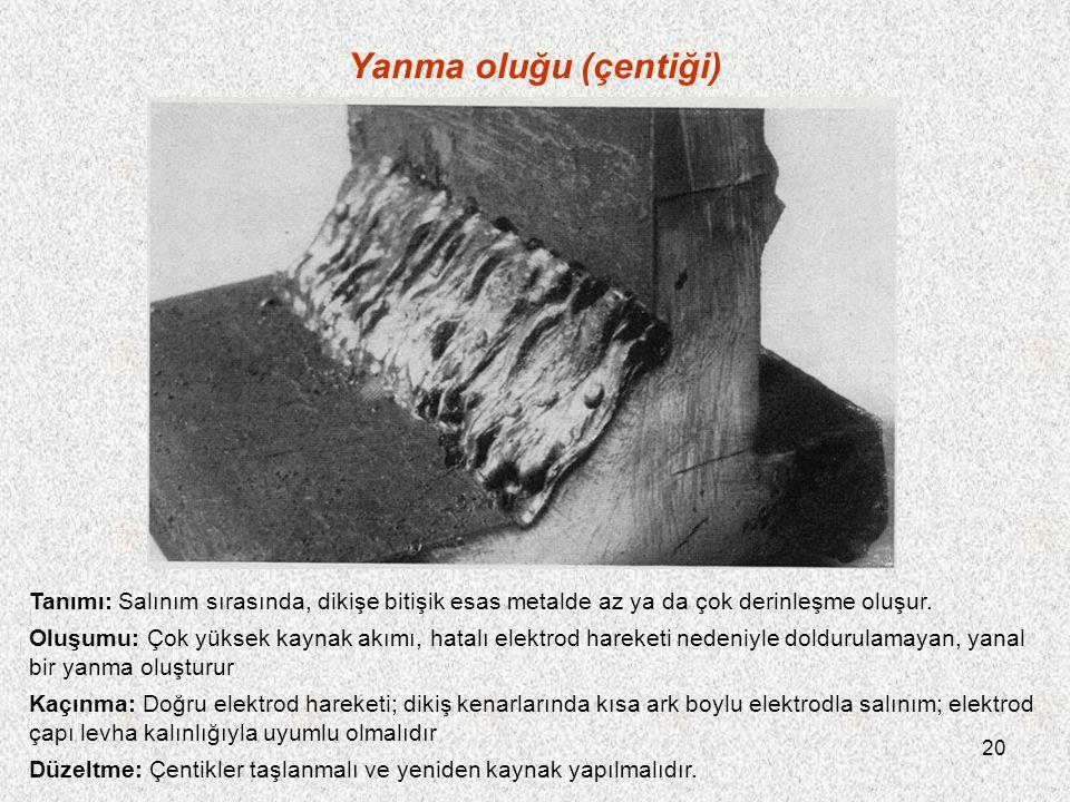 Yanma oluğu (çentiği) Tanımı: Salınım sırasında, dikişe bitişik esas metalde az ya da çok derinleşme oluşur.