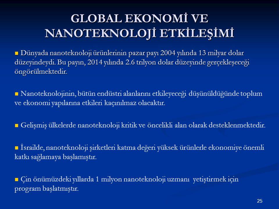 GLOBAL EKONOMİ VE NANOTEKNOLOJİ ETKİLEŞİMİ