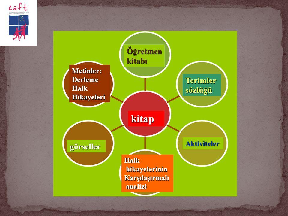 kitap Öğretmenkitabı Terimler sözlüğü görseller