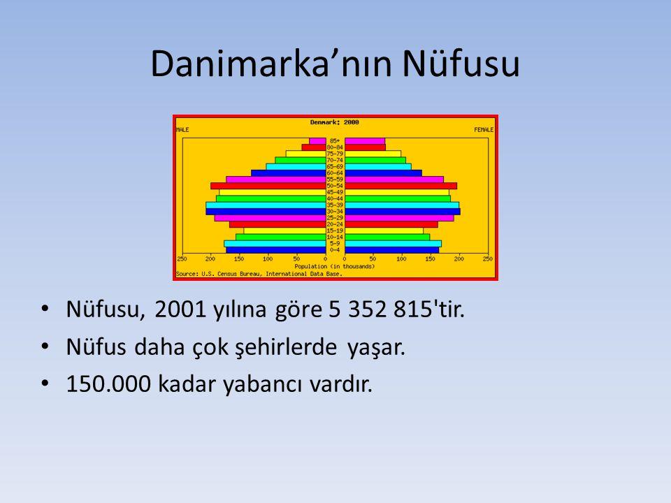 Danimarka'nın Nüfusu Nüfusu, 2001 yılına göre 5 352 815 tir.