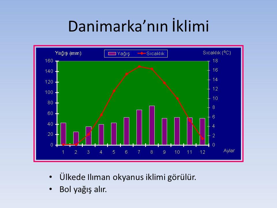 Danimarka'nın İklimi Ülkede Ilıman okyanus iklimi görülür.