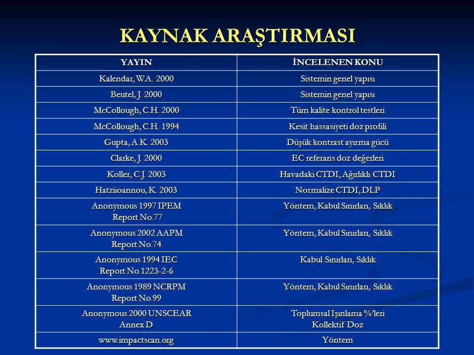 KAYNAK ARAŞTIRMASI YAYIN İNCELENEN KONU Kalendar, W.A. 2000