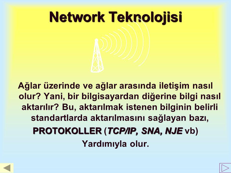 PROTOKOLLER (TCP/IP, SNA, NJE vb)