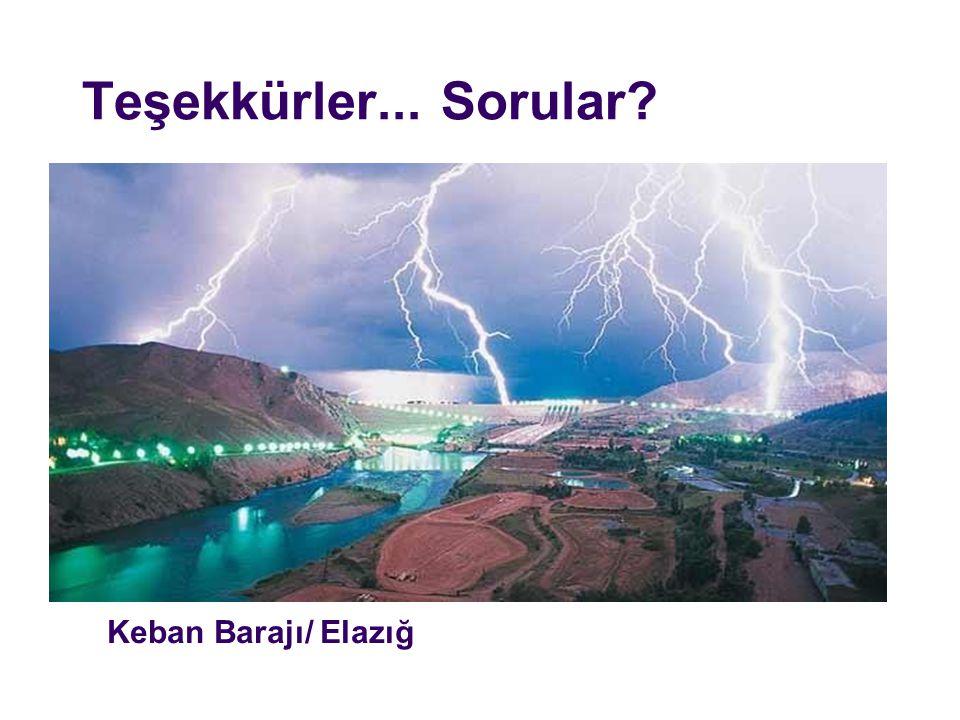 Teşekkürler... Sorular Keban Barajı/ Elazığ