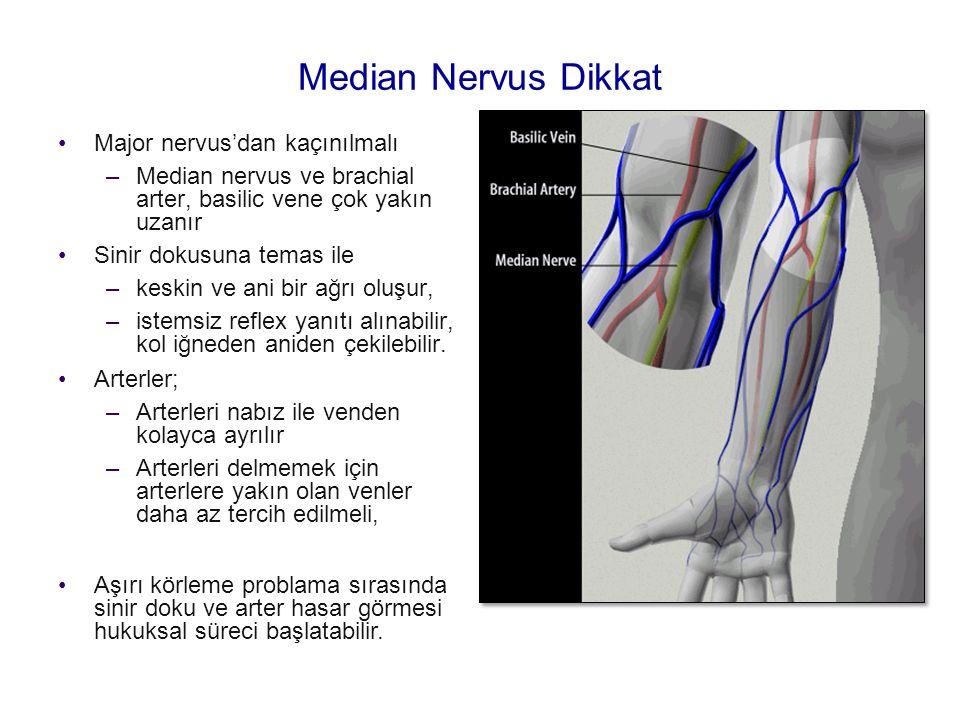 Median Nervus Dikkat Major nervus'dan kaçınılmalı