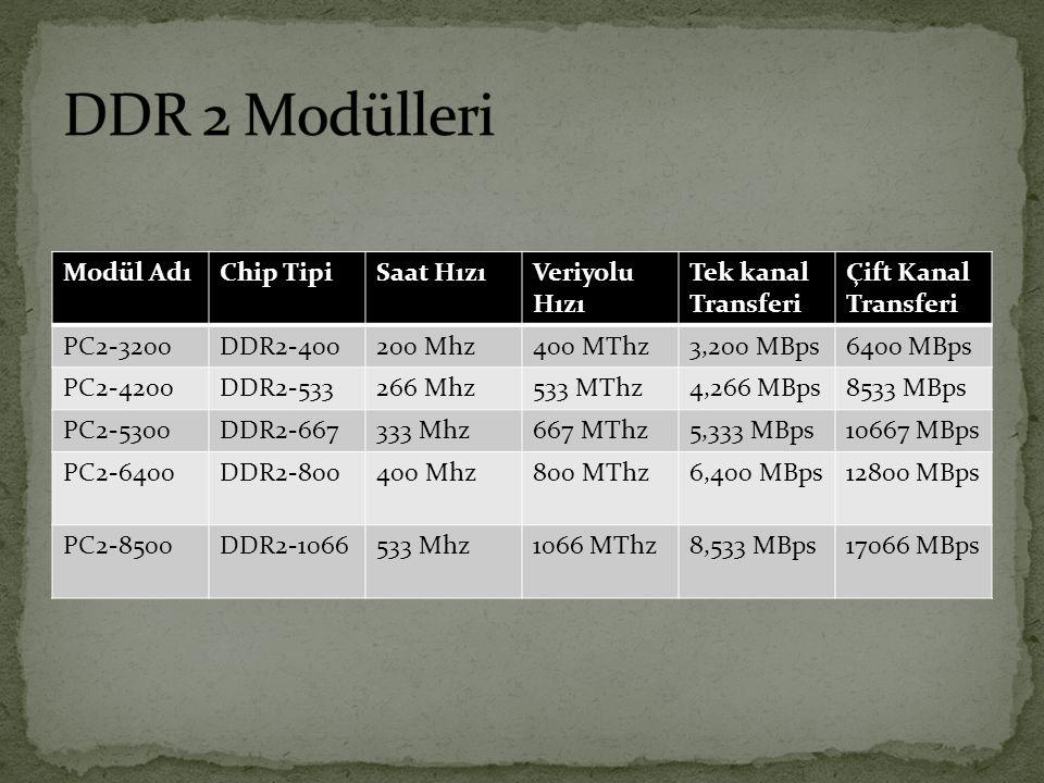 DDR 2 Modülleri Modül Adı Chip Tipi Saat Hızı Veriyolu Hızı Tek kanal