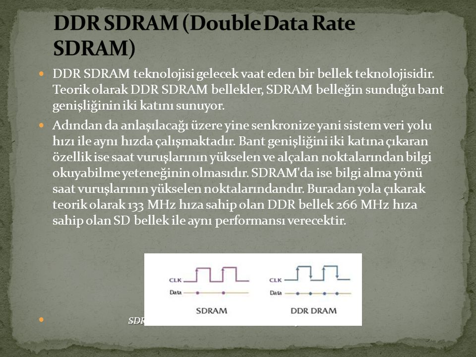 DDR SDRAM (Double Data Rate SDRAM)
