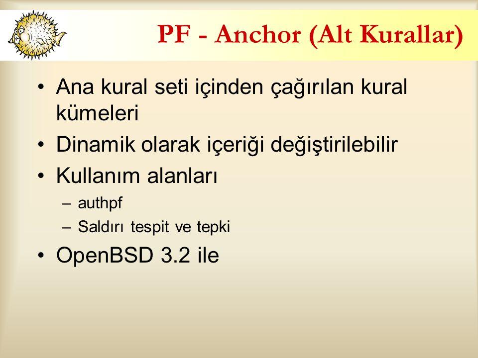 PF - Anchor (Alt Kurallar)