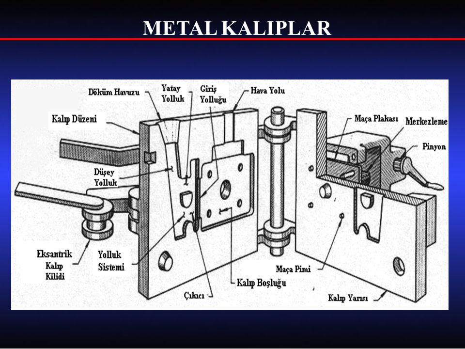 METAL KALIPLAR