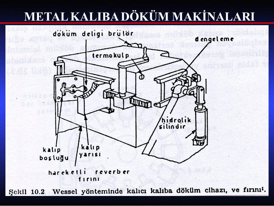 METAL KALIBA DÖKÜM MAKİNALARI