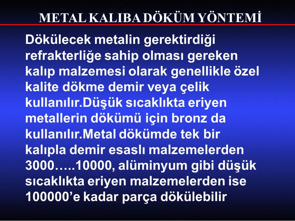 METAL KALIBA DÖKÜM YÖNTEMİ