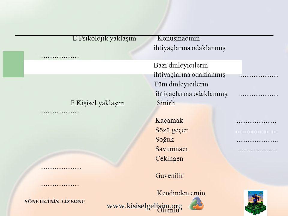 E.Psikolojik yaklaşım Konuşmacının