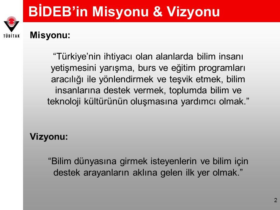 BİDEB'in Misyonu & Vizyonu