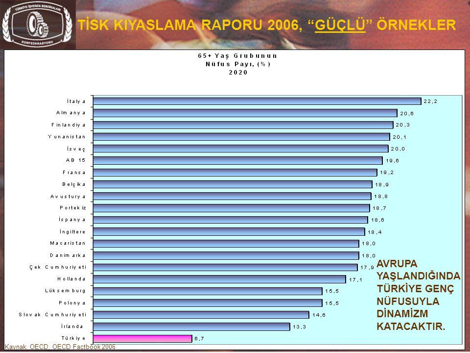 TİSK KIYASLAMA RAPORU 2006, GÜÇLÜ ÖRNEKLER