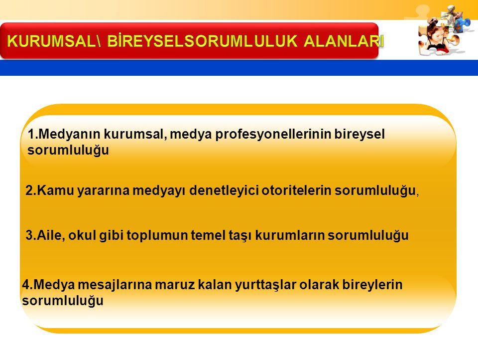 KURUMSAL\ BİREYSELSORUMLULUK ALANLARI