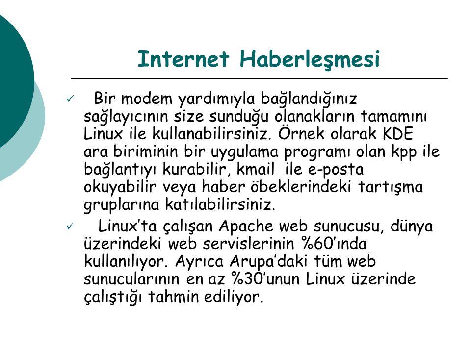 Internet Haberleşmesi