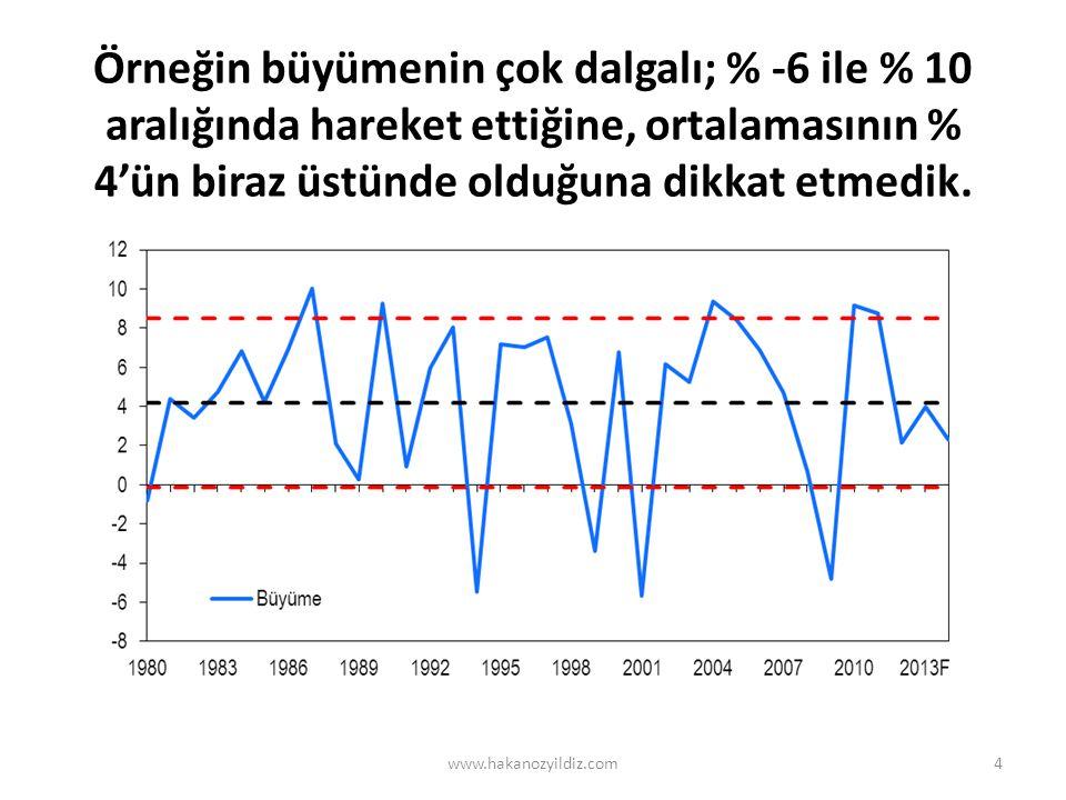 Örneğin büyümenin çok dalgalı; % -6 ile % 10 aralığında hareket ettiğine, ortalamasının % 4'ün biraz üstünde olduğuna dikkat etmedik.