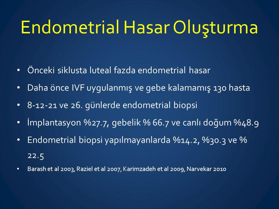 Endometrial Hasar Oluşturma