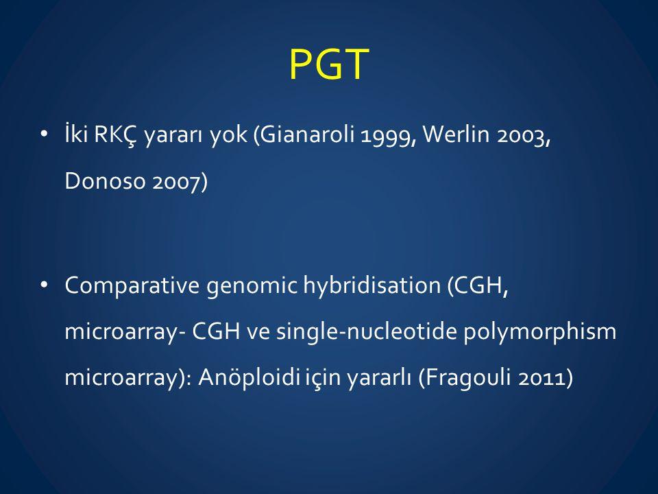 PGT İki RKÇ yararı yok (Gianaroli 1999, Werlin 2003, Donoso 2007)