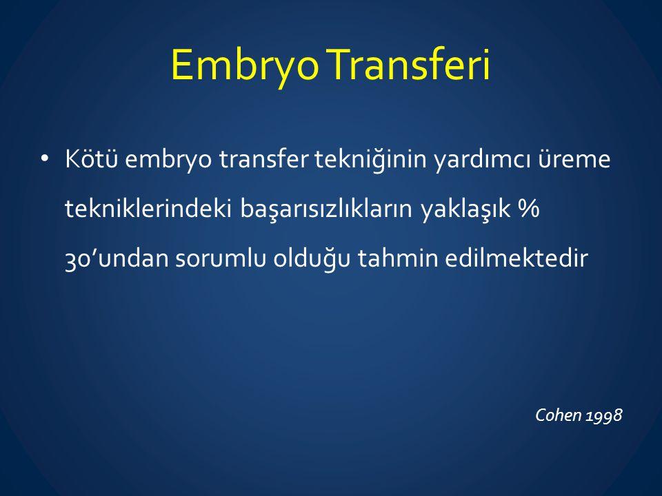 Embryo Transferi