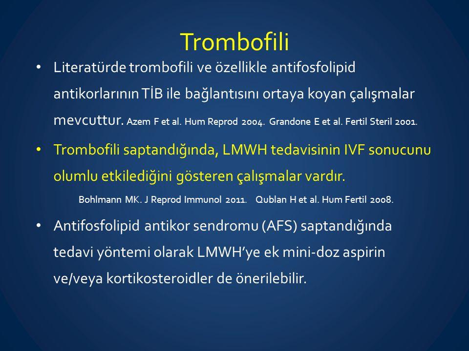 Bohlmann MK. J Reprod Immunol 2011. Qublan H et al. Hum Fertil 2008.