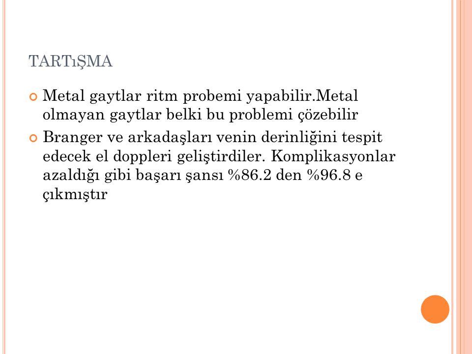 tartışma Metal gaytlar ritm probemi yapabilir.Metal olmayan gaytlar belki bu problemi çözebilir.