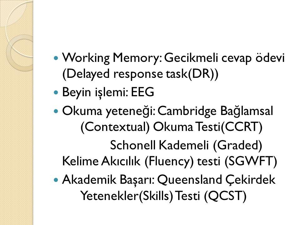 Working Memory: Gecikmeli cevap ödevi (Delayed response task(DR))