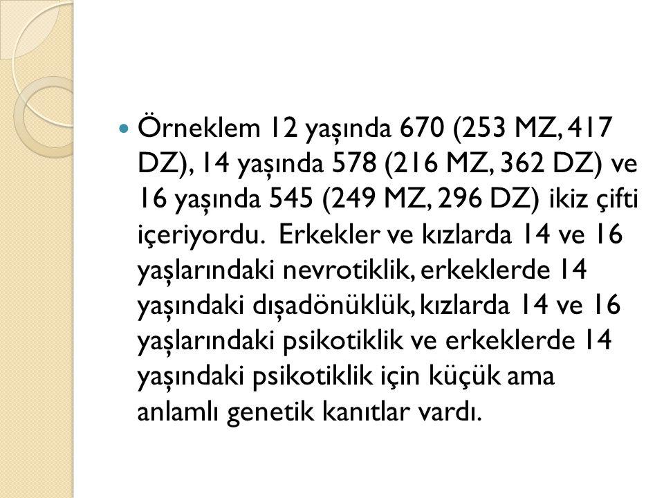 Örneklem 12 yaşında 670 (253 MZ, 417 DZ), 14 yaşında 578 (216 MZ, 362 DZ) ve 16 yaşında 545 (249 MZ, 296 DZ) ikiz çifti içeriyordu.