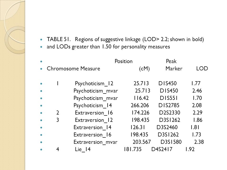 TABLE 5­1. Regions of suggestive linkage (LOD> 2.2; shown in bold)