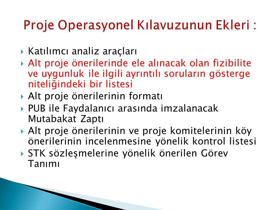 Proje Operasyonel Kılavuzunun Ekleri :
