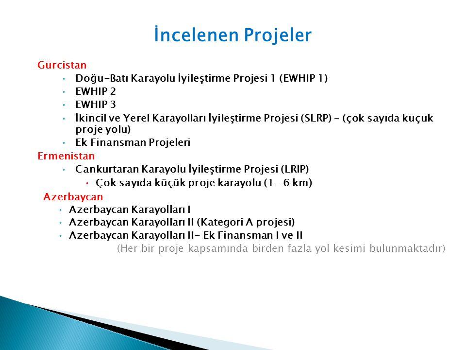 İncelenen Projeler Gürcistan