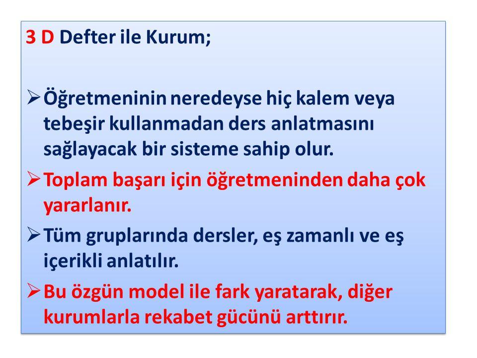 3 D Defter ile Kurum; Öğretmeninin neredeyse hiç kalem veya tebeşir kullanmadan ders anlatmasını sağlayacak bir sisteme sahip olur.