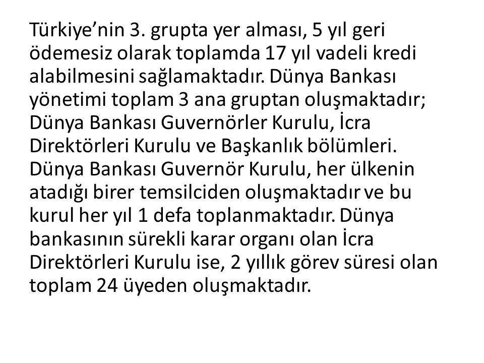 Türkiye'nin 3.