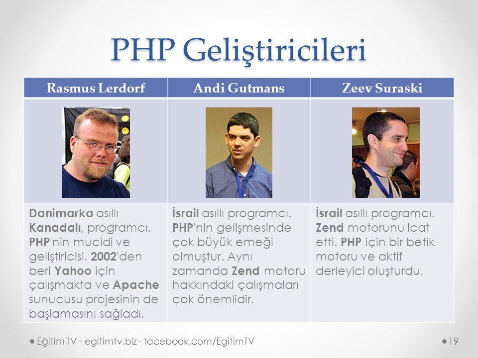PHP Geliştiricileri Rasmus Lerdorf Andi Gutmans Zeev Suraski