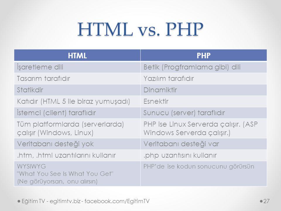 HTML vs. PHP HTML PHP İşaretleme dili Betik (Progframlama gibi) dili