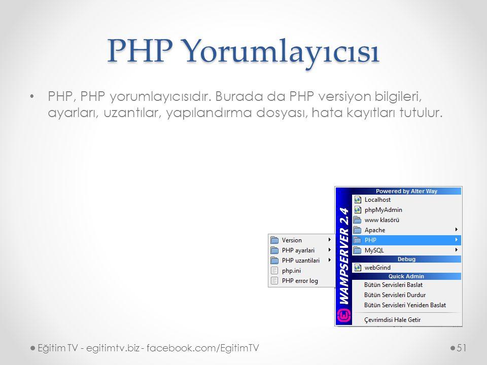 PHP Yorumlayıcısı PHP, PHP yorumlayıcısıdır. Burada da PHP versiyon bilgileri, ayarları, uzantılar, yapılandırma dosyası, hata kayıtları tutulur.