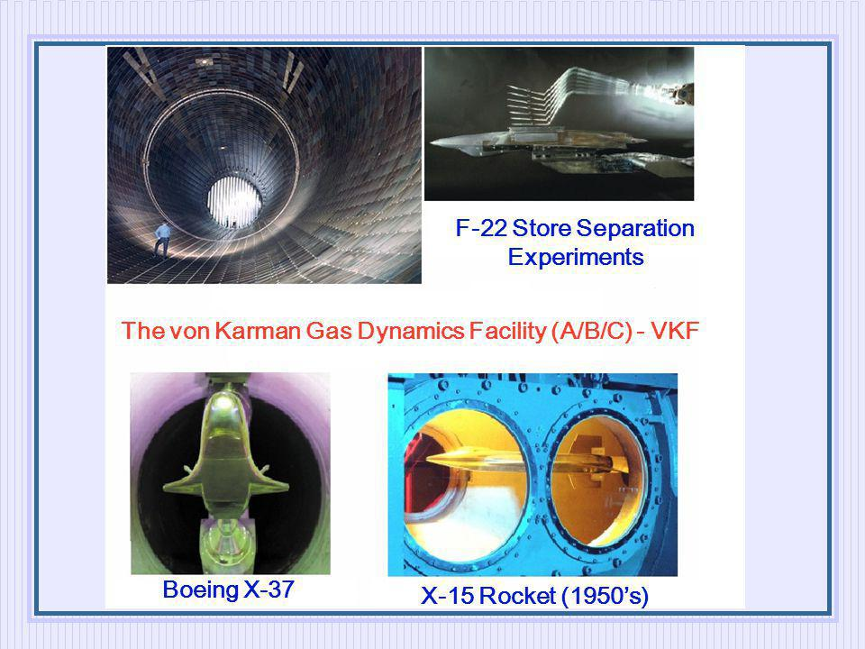 F-22 Store Separation Experiments. The von Karman Gas Dynamics Facility (A/B/C) - VKF. Boeing X-37.
