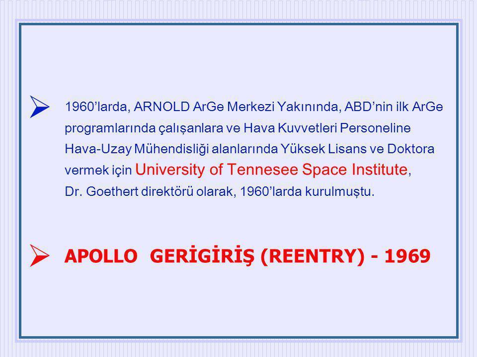   APOLLO GERİGİRİŞ (REENTRY) - 1969