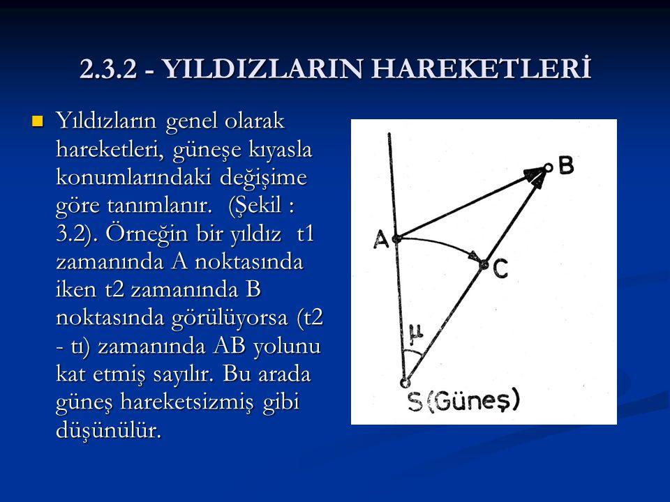 2.3.2 - YILDIZLARIN HAREKETLERİ