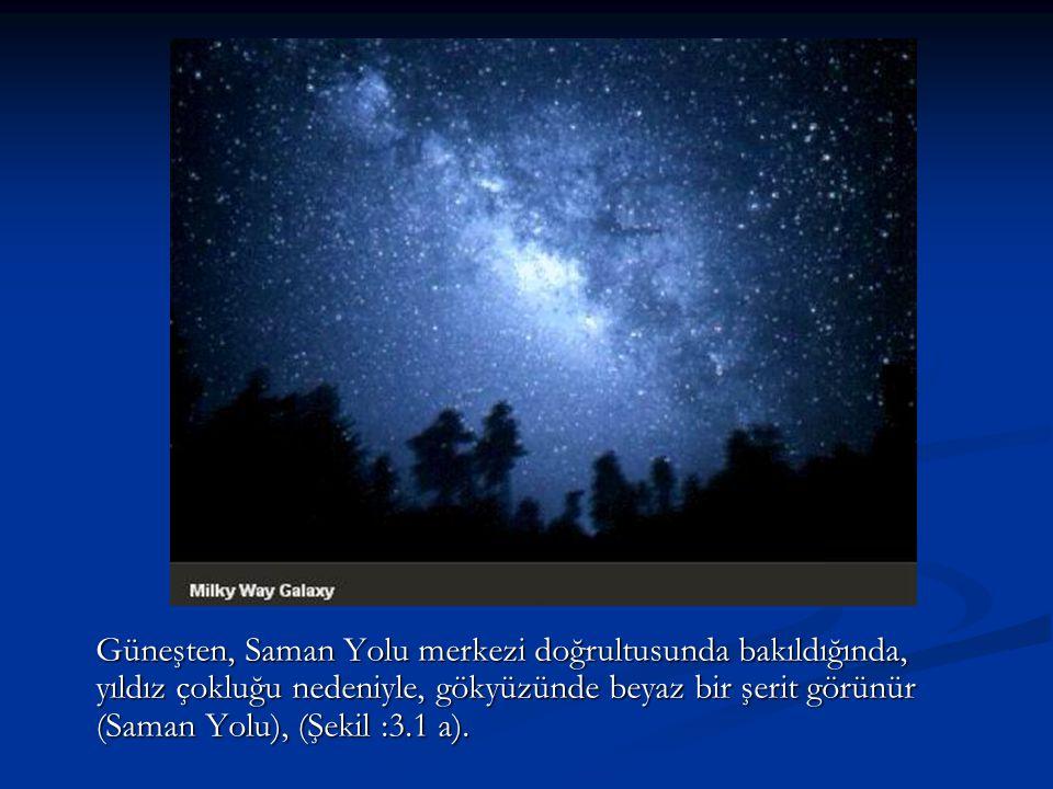Güneşten, Saman Yolu merkezi doğrultusunda bakıldığında, yıldız çokluğu nedeniyle, gökyüzünde beyaz bir şerit görünür (Saman Yolu), (Şekil :3.1 a).