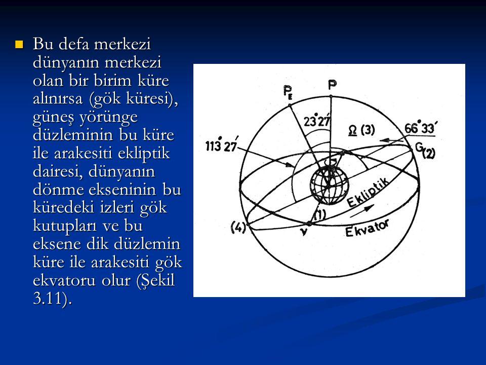 Bu defa merkezi dünyanın merkezi olan bir birim küre alınırsa (gök küresi), güneş yörünge düzleminin bu küre ile arakesiti ekliptik dairesi, dünyanın dönme ekseninin bu küredeki izleri gök kutupları ve bu eksene dik düzlemin küre ile arakesiti gök ekvatoru olur (Şekil 3.11).